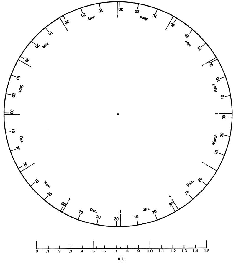 Handouts: Astronomy at Portland Waldorf High School