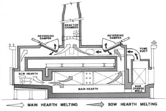[DIAGRAM] Oil Fired Forced Air Furnace Wiring Diagram FULL
