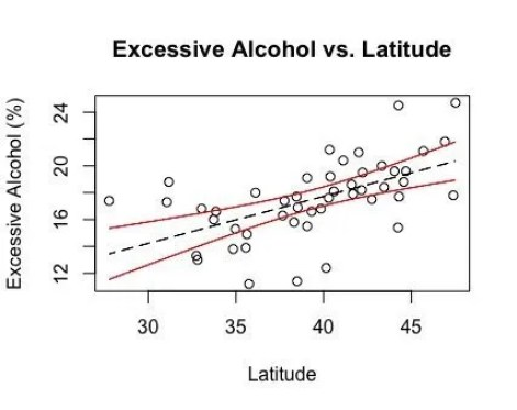 geography of alcohol