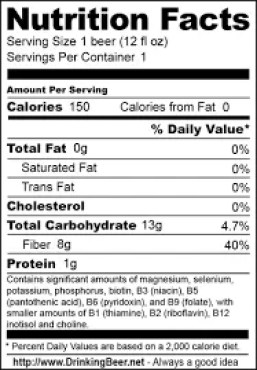 alcohol nutrition labels