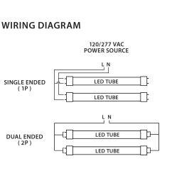 neptun led 88052 unv 8 feet 52 watt t8 led tube light fluorescent [ 1454 x 1121 Pixel ]