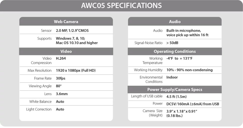 AWC05 Specifications Chart