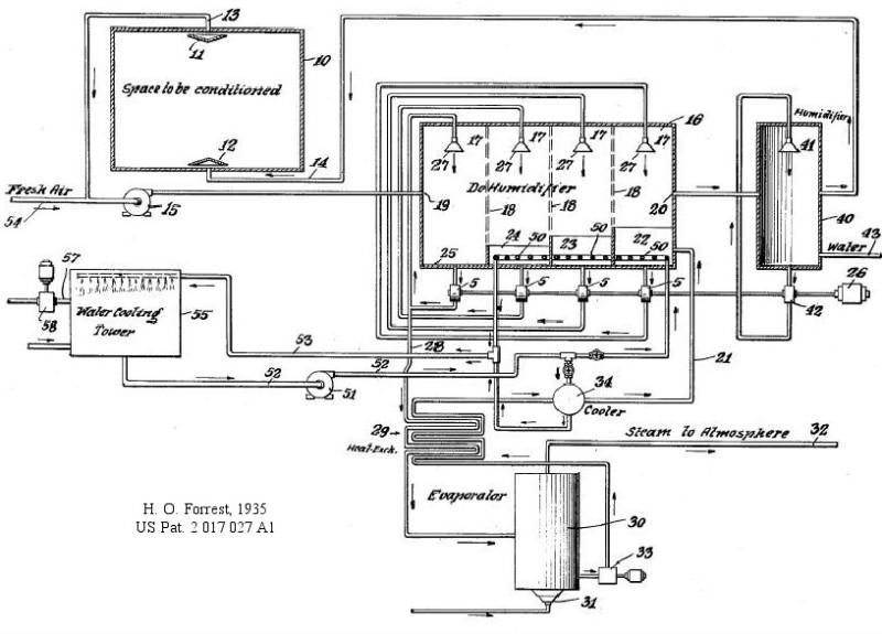 Trends Today: 80 Hp Mercury Wiring Diagram