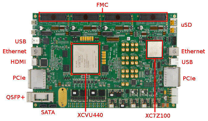 Aldec HES US 440 FPGA Prototyping Board