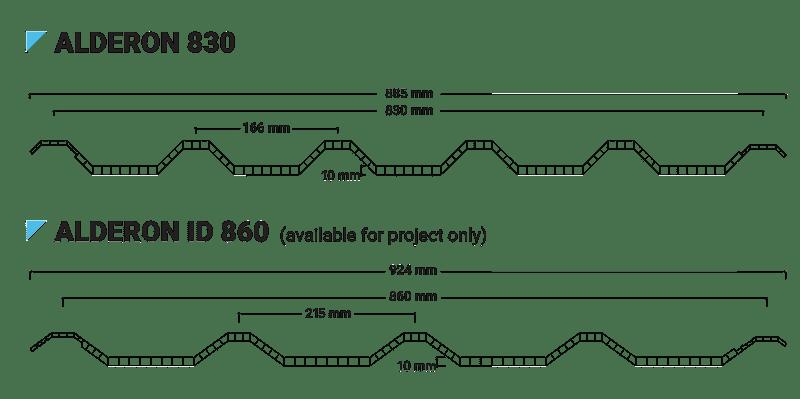 Spesifikasi produk alderon twinwall