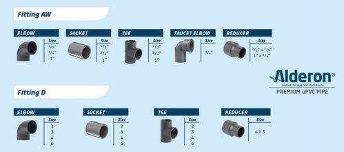 jenis sambungan pipa pvc upvc alderon elbow socket tee reducer faucet elbow