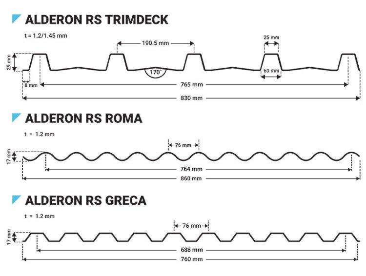 Spesifikasi ukuran Alderon RS