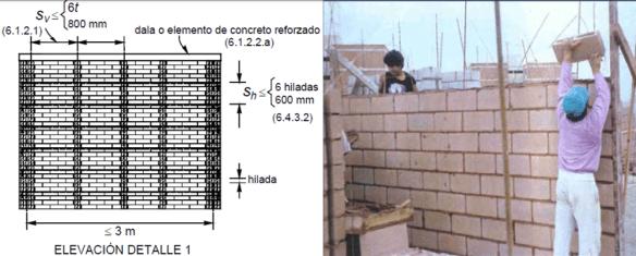 Muros reforzados internamente