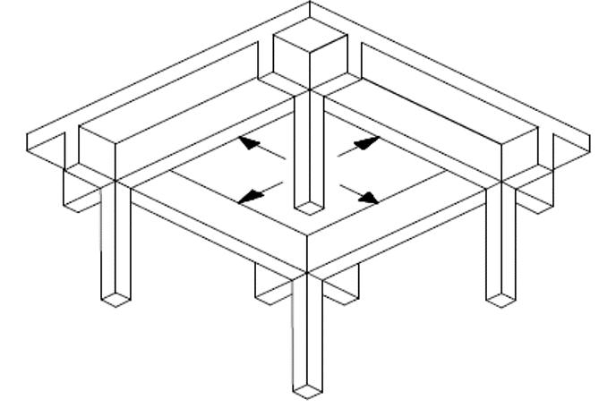 Esquema de losa en dos direcciones