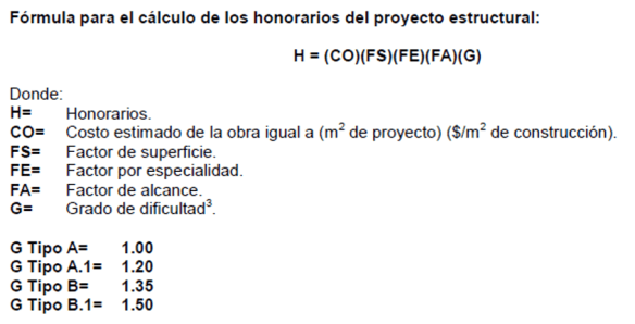 Ecuación para el cálculo de honorarios para el diseño de estructuras destinadas a la educación, según el INIFED