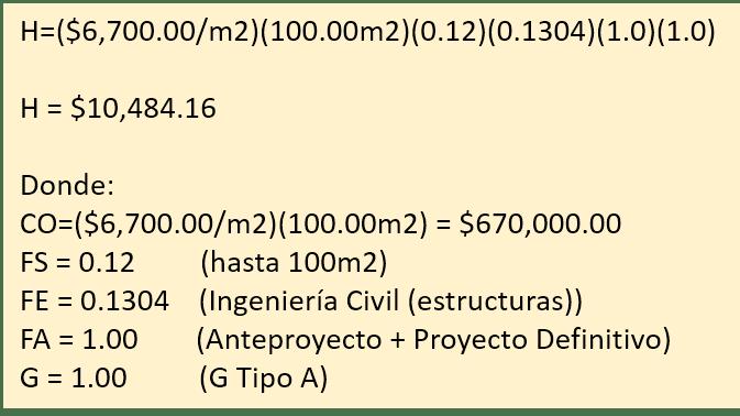 Ejemplo de cálculo de honorarios con ecuación del INIFED