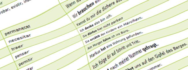 Los 50 verbos más comunes en alemán