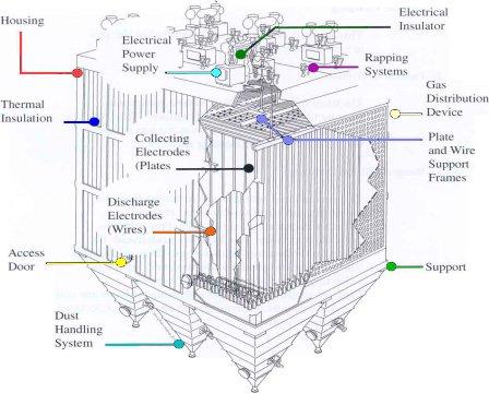 Allied Environmental Technologies, Inc., Renewables, Fuel
