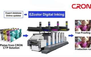 Impressão Offset, Impressão Digital, CRON, EZCOLOR