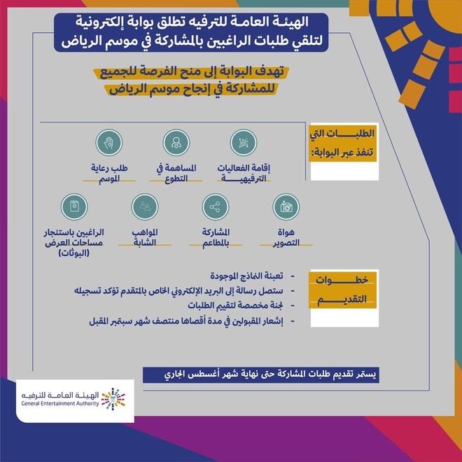 الترفيه تطلق بوابة إلكترونية لتلقي طلبات الراغبين بالمشاركة في