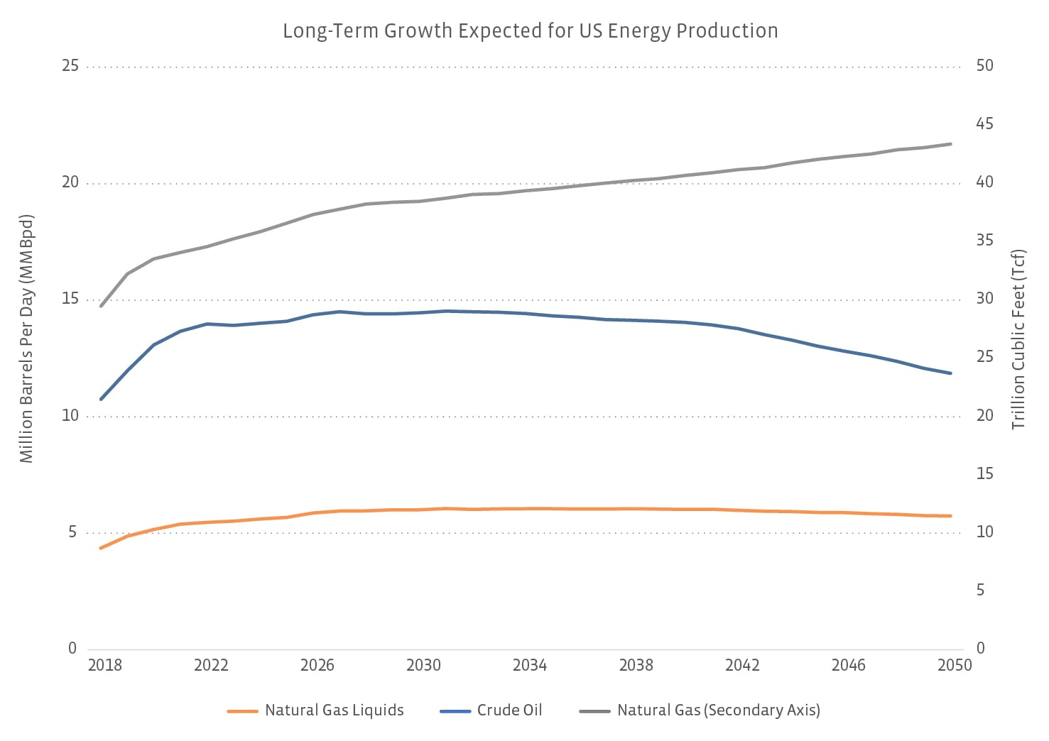 hight resolution of source us energy information administration annual energy outlook 2019