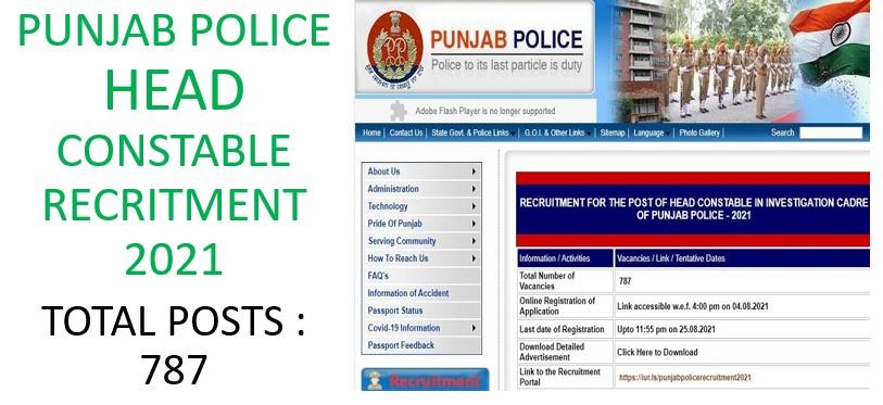 PUNJAB POLICE HEAD CONSTABLE RECRUITMENT 2021.