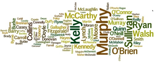 small resolution of surname wordcloud march 2016 top 100 names a letter from ireland arctic cat schematic diagrams 2004 arctic cat 500 wiring diagram