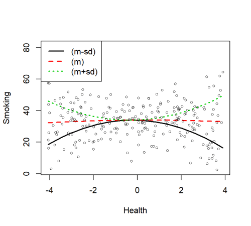 small resolution of lets plot just the main effect and think about what it means relative the power
