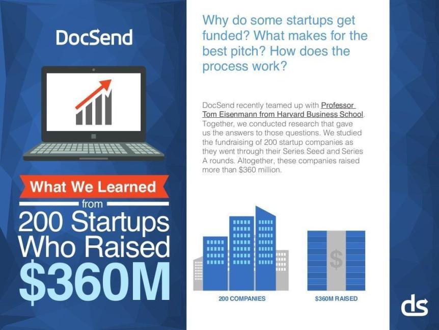 founder venture capital pitchdeck raise