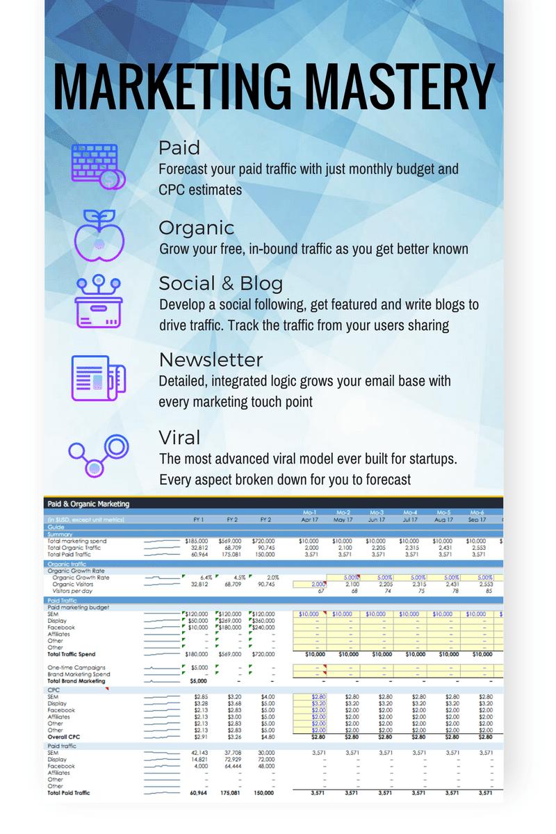 app fundraising financial forecast