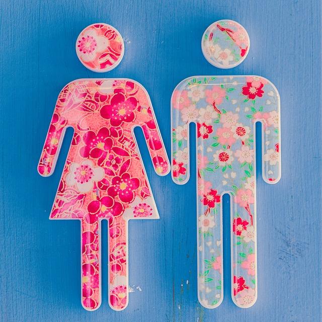 Genderaliseren