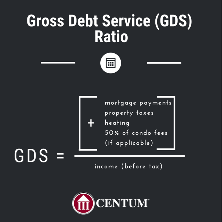 Gross Debt Service (GDS) Ratio