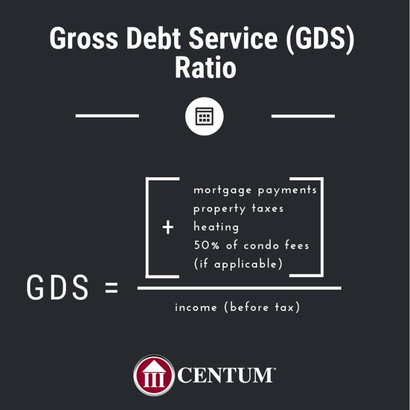 Gross Debt Service (GDS) Ratio