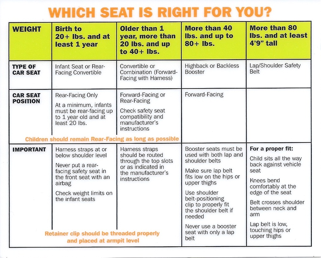 Nc Car Seat Laws For Trucks Brokeasshome Com