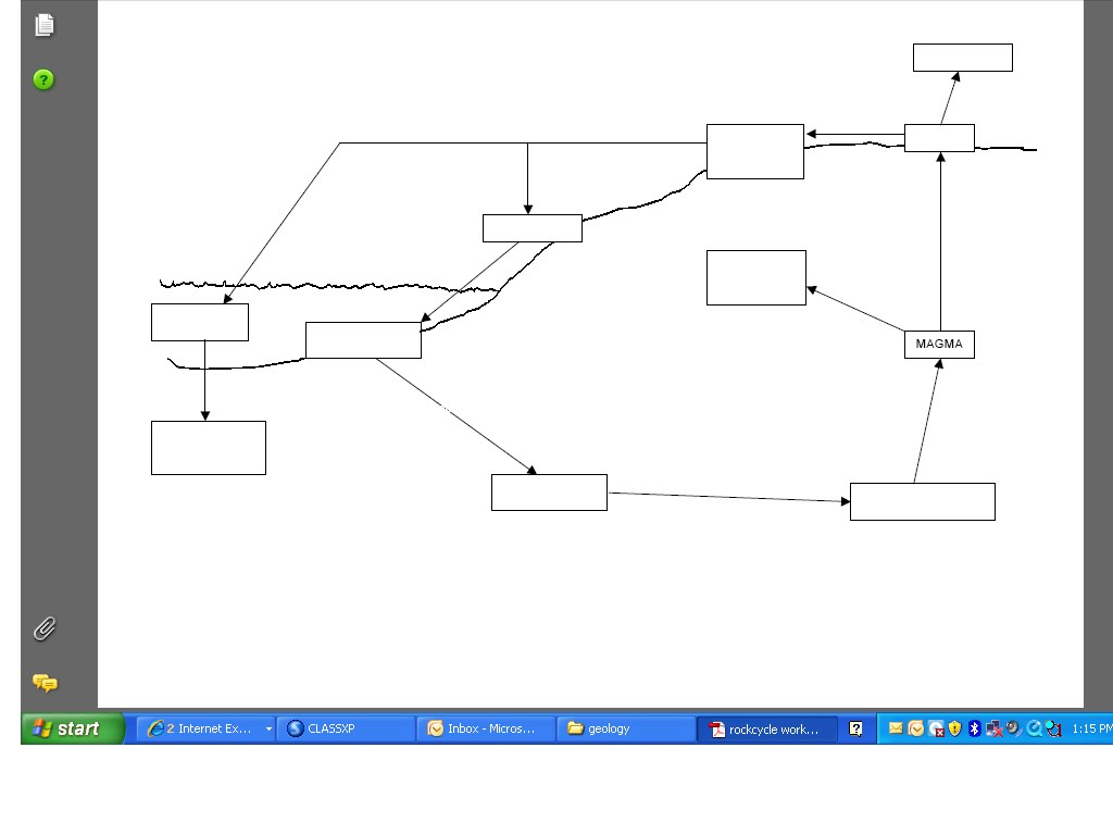 the rock cycle diagram fill in blank club car precedent battery wiring search results for water worksheet