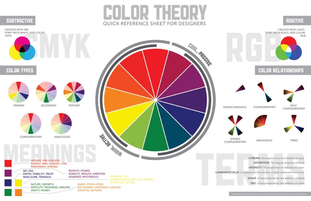 Using Color Theory for Fashion - Alexa Webb - alexawebb.com