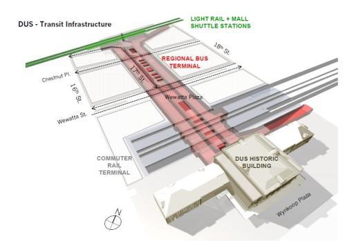 Transit Infrastructure