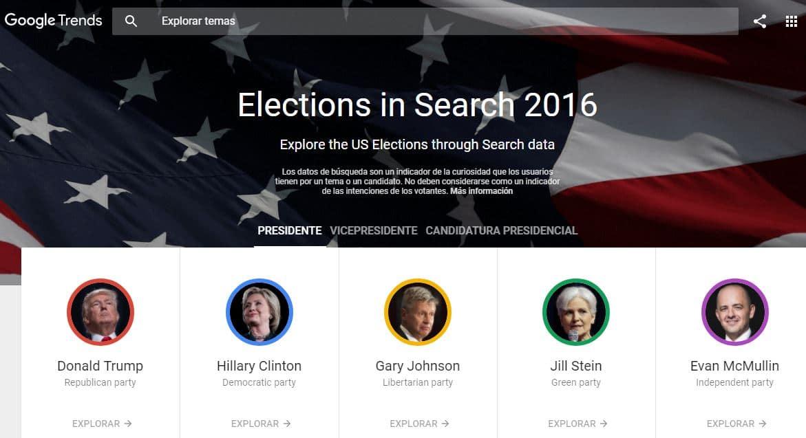 La influencia de Google en los resultados de las elecciones