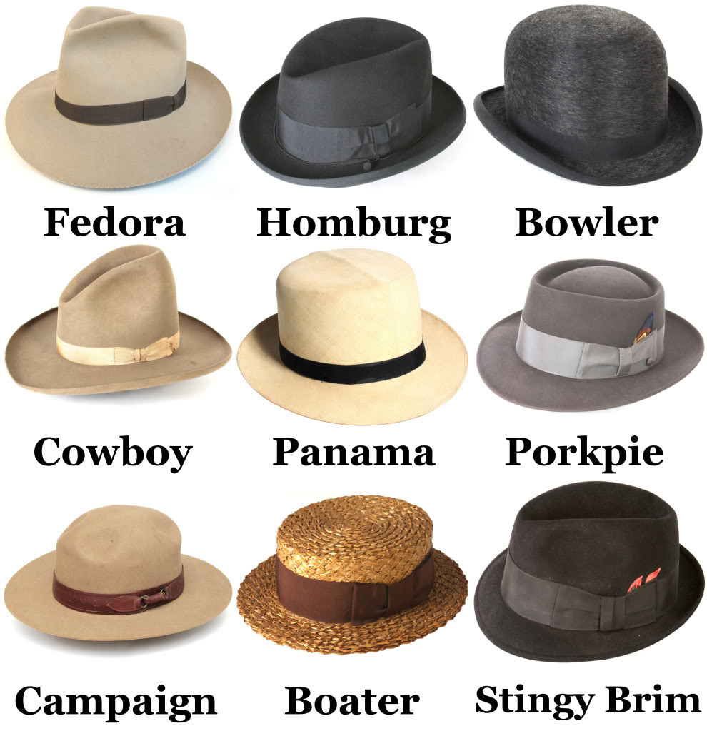 fedora hat types of fedoras hat guide pinterest