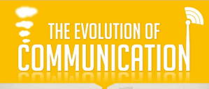 evolutie van communicatie