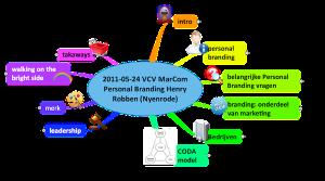 vcv-personal-branding