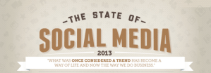 state of social media 2013 cover
