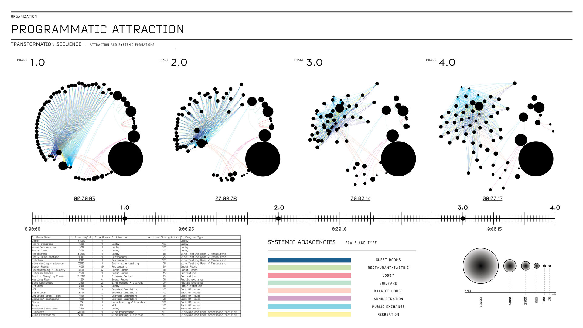 architectural program diagram and 2 allison transmission parts manual spatial layout solver « alex j fischer