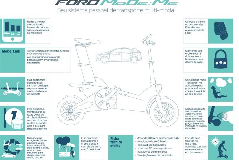 modeme_e-bike_BR_2