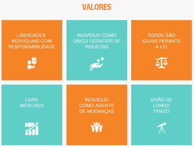 PN_valores