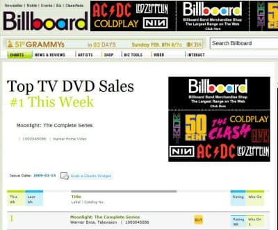 billboard ratings