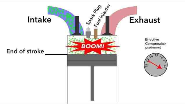 Mazda's Skyactiv-X Engine Explained