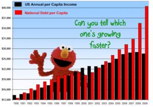 national-debt-per-capita