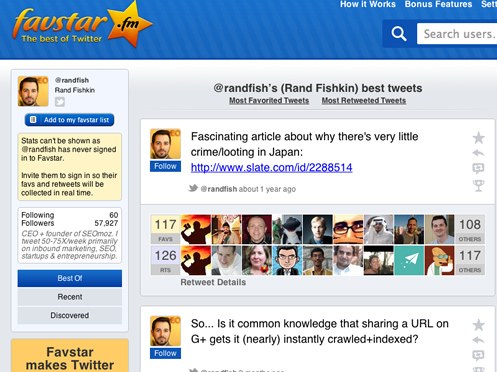 Top Rand Fishkin Tweets - Favstar