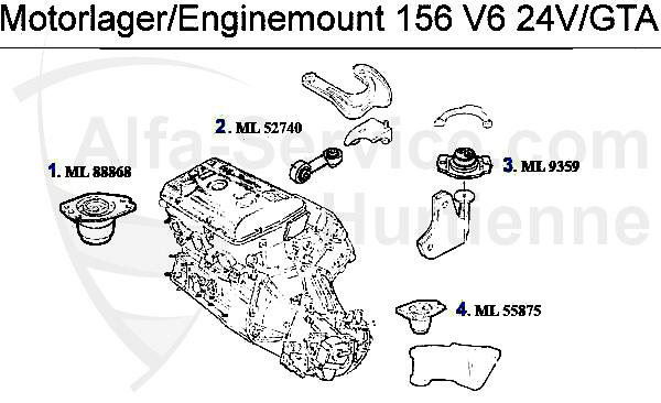 アルファマジック|車種 > 156 > ENGINE > ENGINE MOUNT > 2.5/3.2 V6 24V/GTA