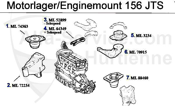 アルファマジック|車種 > 156 > ENGINE > ENGINE MOUNT > 2.0 JTS