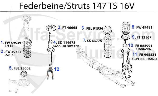 アルファマジック|車種 > 147 > SUSPENSION > STRUT TS 16V