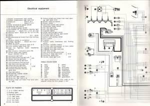 Windscreen washers and wiring Diagrams  Alfa Romeo