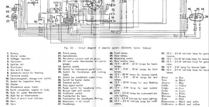 [DIAGRAM] 71 Alfa Romeo Wiring Diagram FULL Version HD