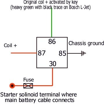 narva rocker switch wiring diagram 2 lights to 1 5 pin relay and schematics coil trusted